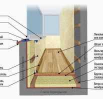 Теплоизоляция балкона изнутри